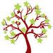 Size_75x75_tree