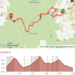 Out and back from Evergreen to Avon, CO. 240 miles pedaled. 20,000 ft elevation climbed.