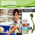Church Builders Vietnam - an ICM ministry