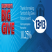 The BIG Give increased alumni participation to 10.25%!