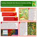 Solar Resource Mapping Fundraiser