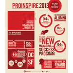 Ignite + Inspire: ProInspire 2013 End-of-Year Campaign