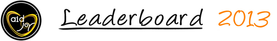 FUNDRAISER Leaderboard 2013 banner